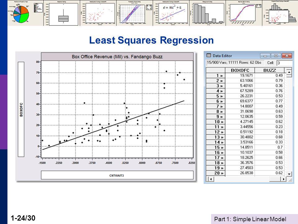 Part 1: Simple Linear Model 1-24/30 Least Squares Regression