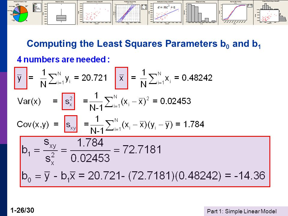 Part 1: Simple Linear Model 1-26/30 Computing the Least Squares Parameters b 0 and b 1