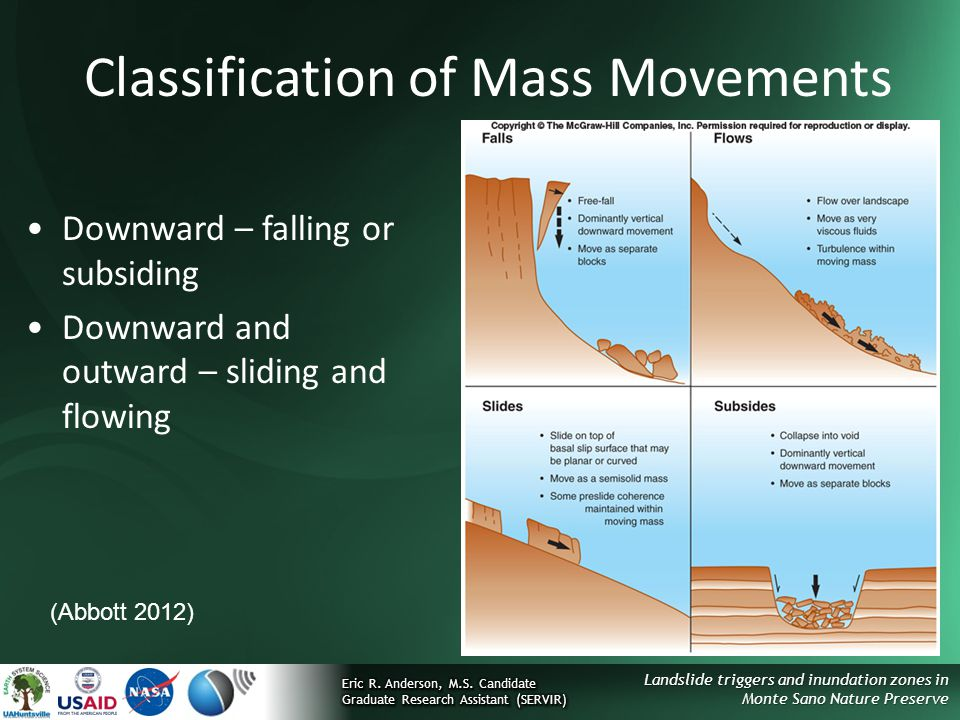 Landslide triggers and inundation zones in Monte Sano Nature Preserve Classification of Mass Movements Downward – falling or subsiding Downward and ou