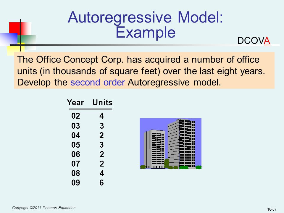 Copyright ©2011 Pearson Education 16-37 Autoregressive Model: Example Year Units 02 4 03 3 04 2 05 3 06 2 07 2 08 4 09 6 The Office Concept Corp. has