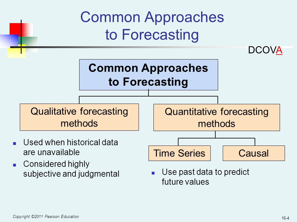 Copyright ©2011 Pearson Education 16-4 Common Approaches to Forecasting Used when historical data are unavailable Considered highly subjective and jud