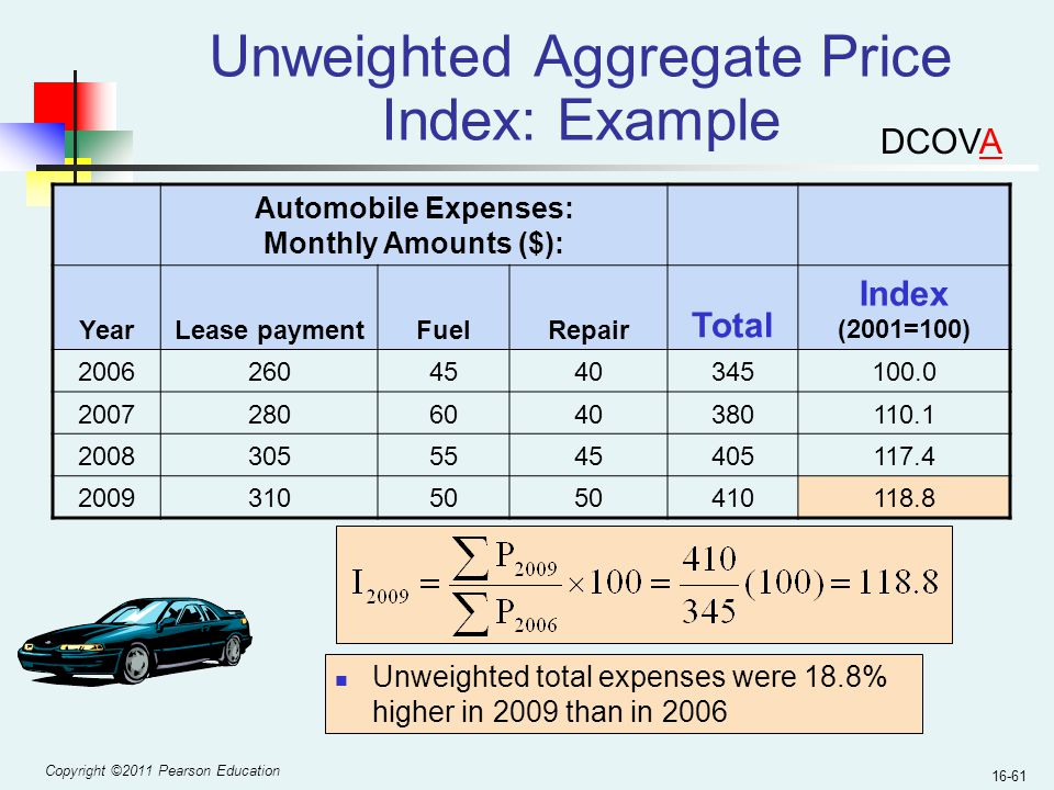 Copyright ©2011 Pearson Education 16-61 Unweighted total expenses were 18.8% higher in 2009 than in 2006 Automobile Expenses: Monthly Amounts ($): Yea