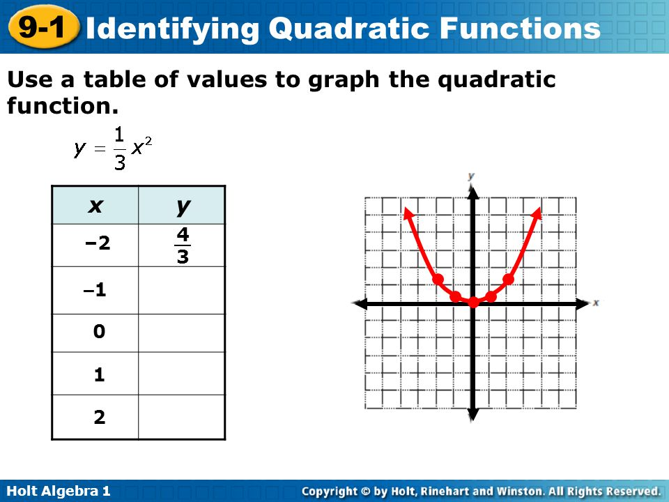 Holt Algebra 1 9-1 Identifying Quadratic Functions Use a table of values to graph the quadratic function. xy –2 –1 –1 0 1 2 0 4343 1313 1313 4343