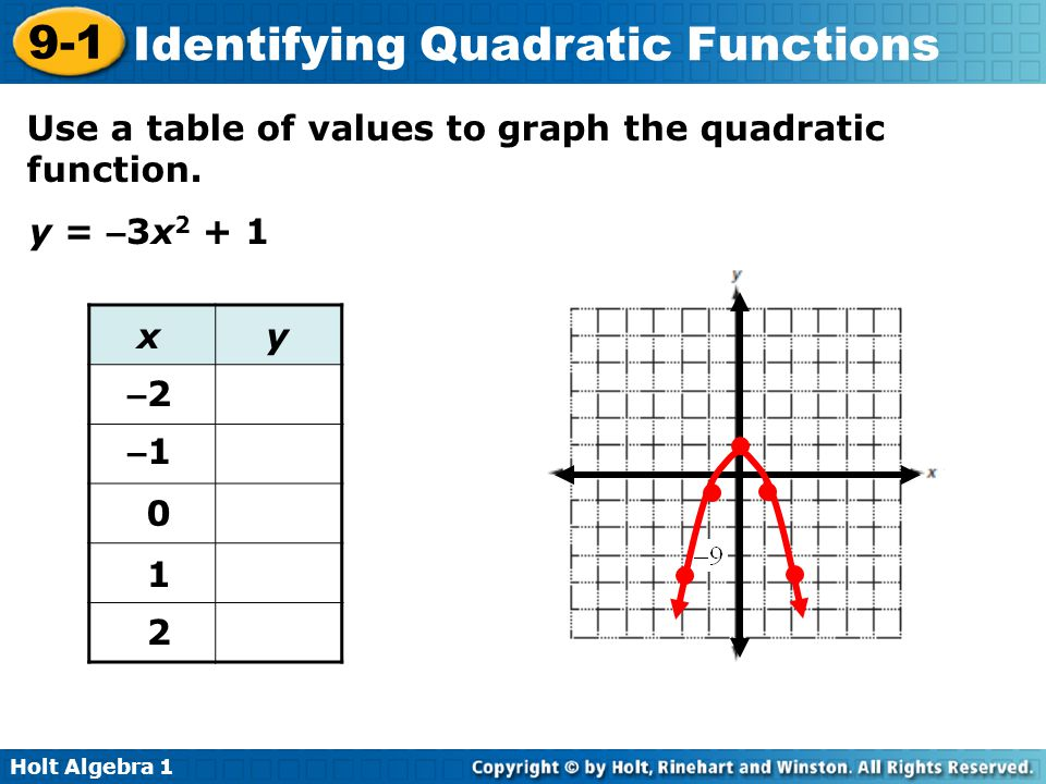 Holt Algebra 1 9-1 Identifying Quadratic Functions Use a table of values to graph the quadratic function. y = – 3x 2 + 1 x –2 –2 –1 –1 0 1 2 y 1 –2–2