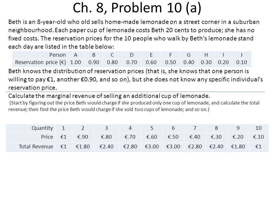 Ch. 8, Problem 10 (a) Beth is an 8-year-old who old sells home-made lemonade on a street corner in a suburban neighbourhood. Each paper cup of lemonad