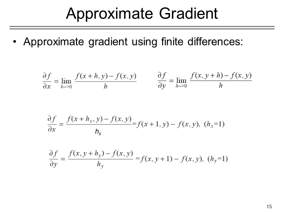Approximate gradient using finite differences: Approximate Gradient 15 hxhx