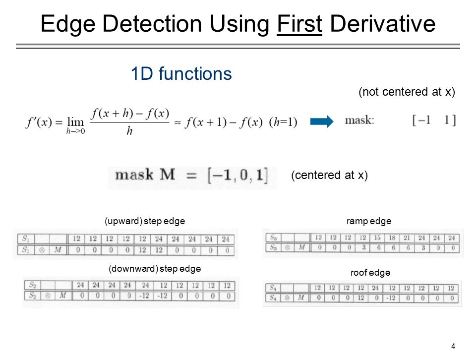 Edge Detection Using First Derivative ramp edge roof edge (upward) step edge (downward) step edge (centered at x) 1D functions (not centered at x) 4