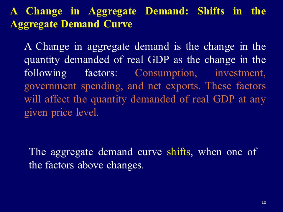10 A Change in Aggregate Demand: Shifts in the Aggregate Demand Curve A Change in aggregate demand is the change in the quantity demanded of real GDP