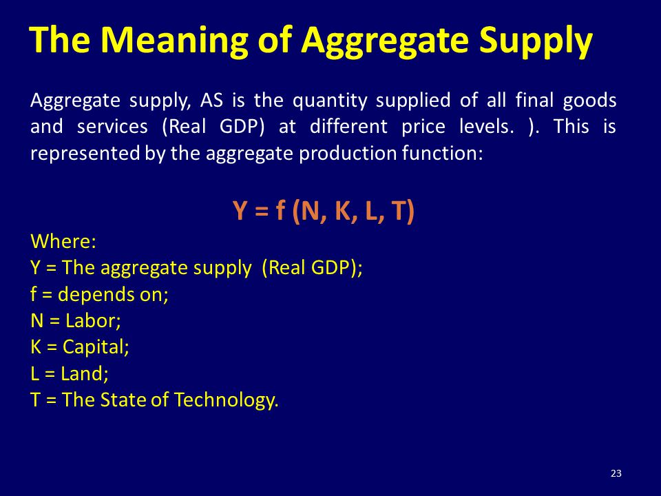 23 The Meaning of Aggregate Supply Aggregate supply, AS is the quantity supplied of all final goods and services (Real GDP) at different price levels.