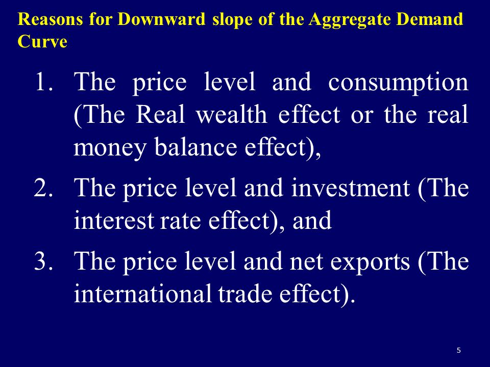 5 Reasons for Downward slope of the Aggregate Demand Curve 1.The price level and consumption (The Real wealth effect or the real money balance effect)