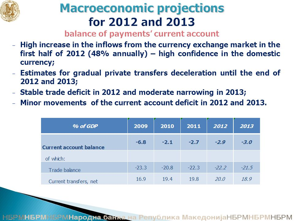 Macroeconomic projections Macroeconomic projections for 2012 and 2013 balance of payments' current account − High increase in the inflows from the currency exchange market in the first half of 2012 (48% annually) – high confidence in the domestic currency; − Estimates for gradual private transfers deceleration until the end of 2012 and 2013; − Stable trade deficit in 2012 and moderate narrowing in 2013; − Minor movements of the current account deficit in 2012 and 2013.