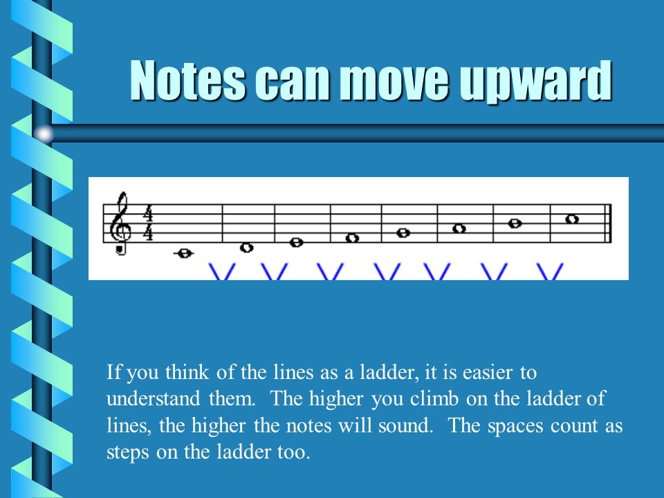 Notes can move upward If you think of the lines as a ladder, it is easier to understand them.