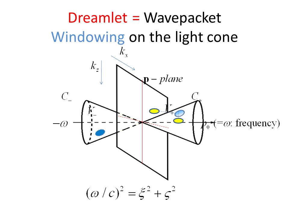 Dreamlet = Wavepacket Windowing on the light cone