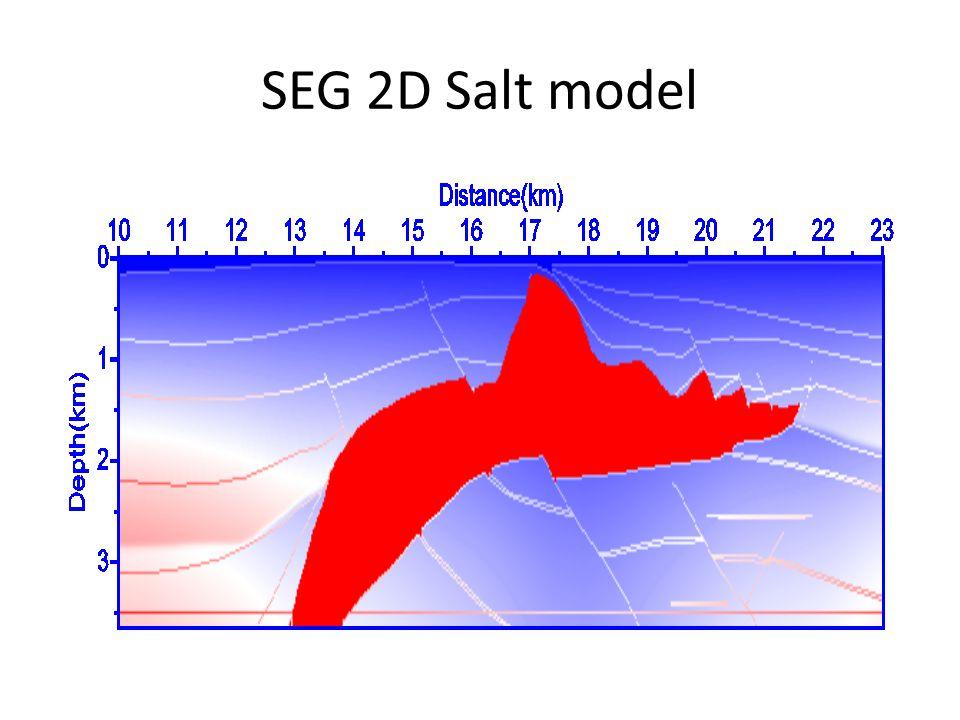 SEG 2D Salt model