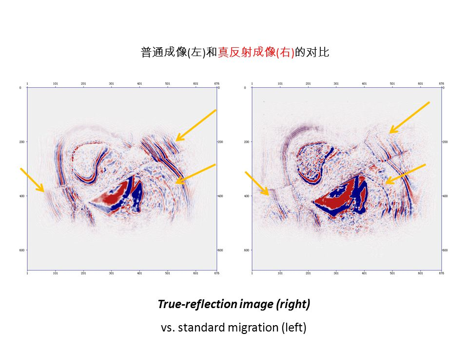 True-reflection image (right) vs. standard migration (left) 普通成像 ( 左 ) 和真反射成像 ( 右 ) 的对比