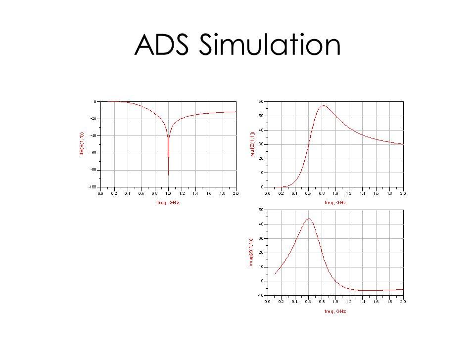 ADS Simulation