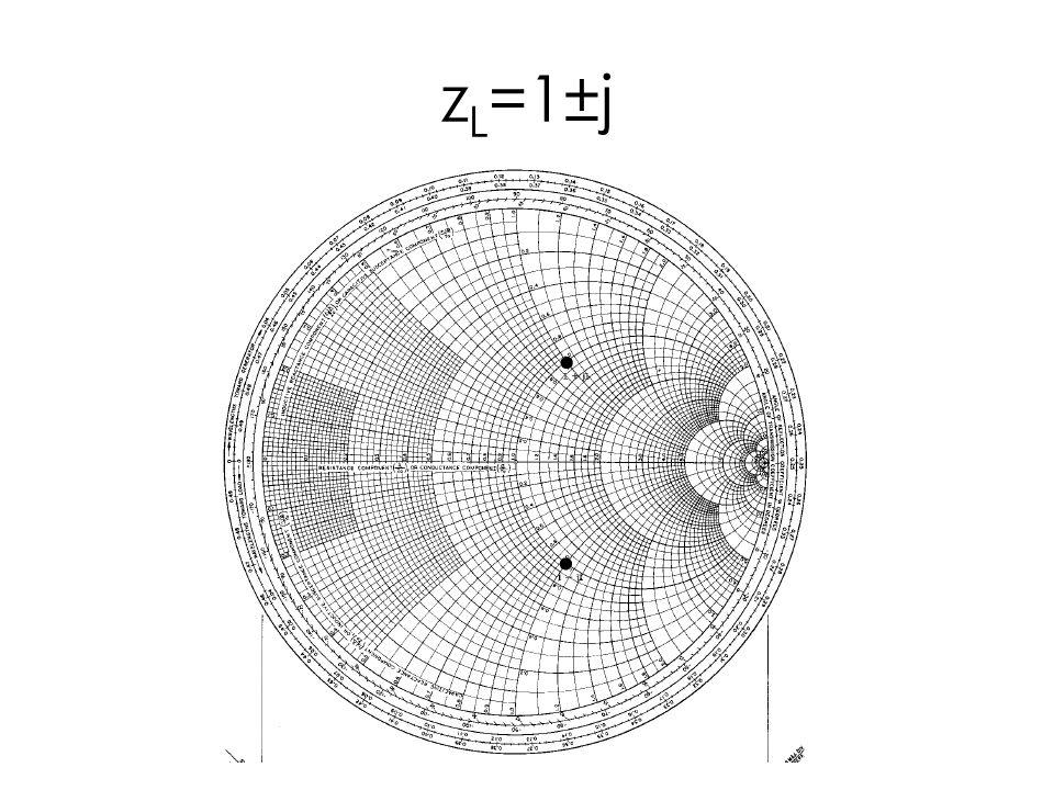 z L =1±j