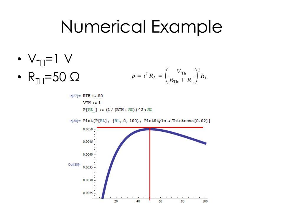 Numerical Example V TH =1 V R TH =50 Ω