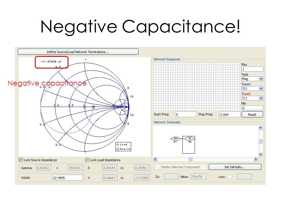 Negative Capacitance! Negative capacitance