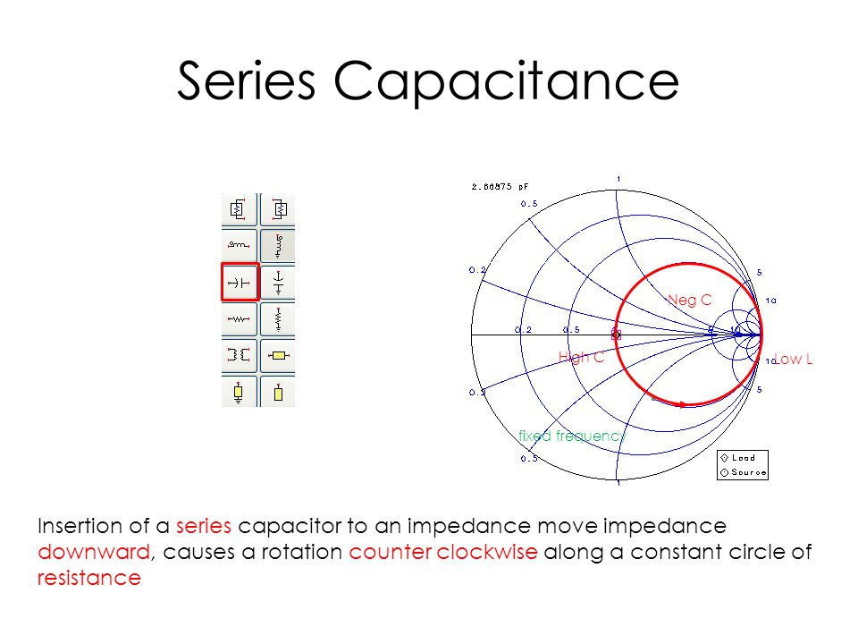 Series Capacitance High C Low L Neg C fixed frequency Insertion of a series capacitor to an impedance move impedance downward, causes a rotation counter clockwise along a constant circle of resistance