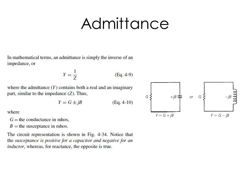 Admittance