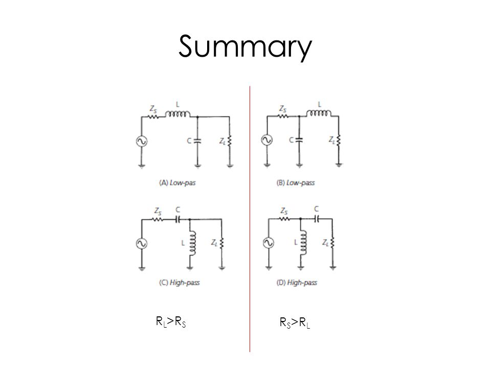 Summary R L >R S R S >R L