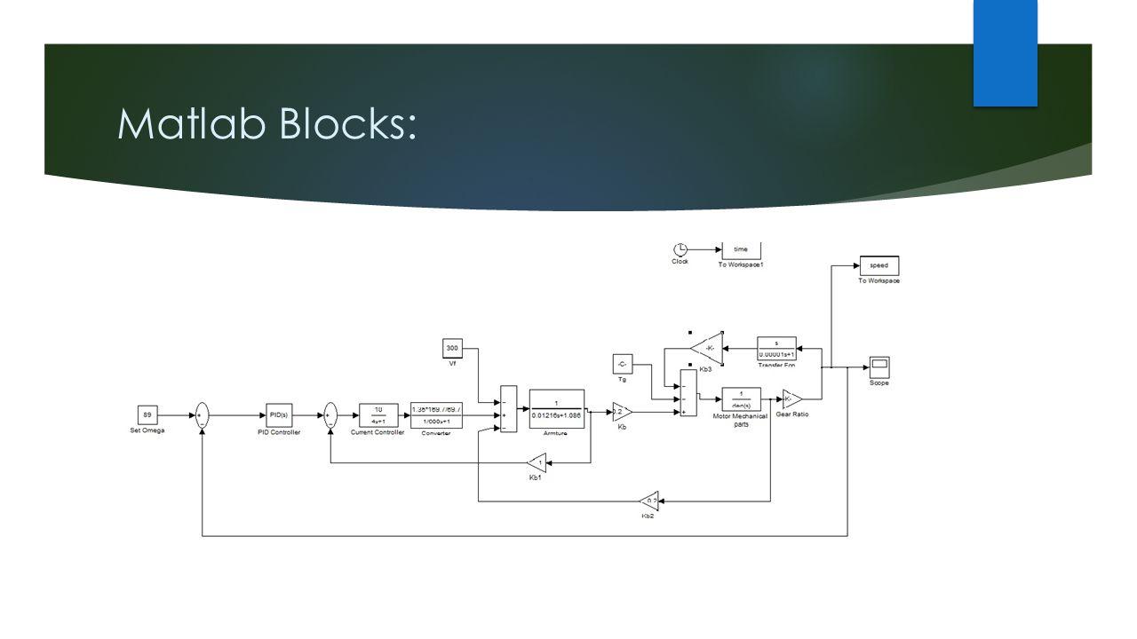Matlab Blocks: