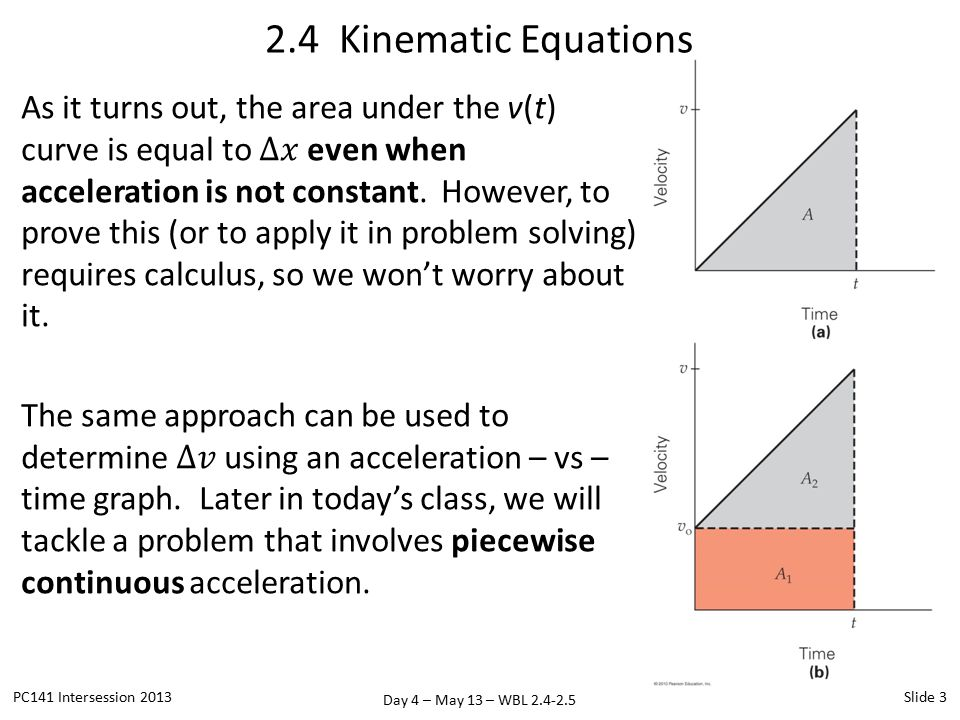 Day 4 – May 13 – WBL 2.4-2.5 2.4 Kinematic Equations PC141 Intersession 2013Slide 3