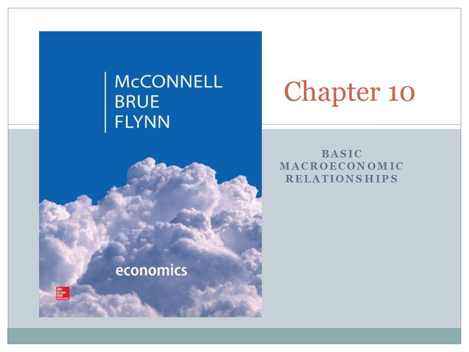 BASIC MACROECONOMIC RELATIONSHIPS Chapter 10