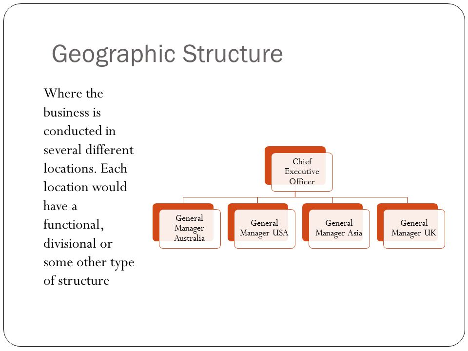 Geographic Structure Where the business is conducted in several different locations.