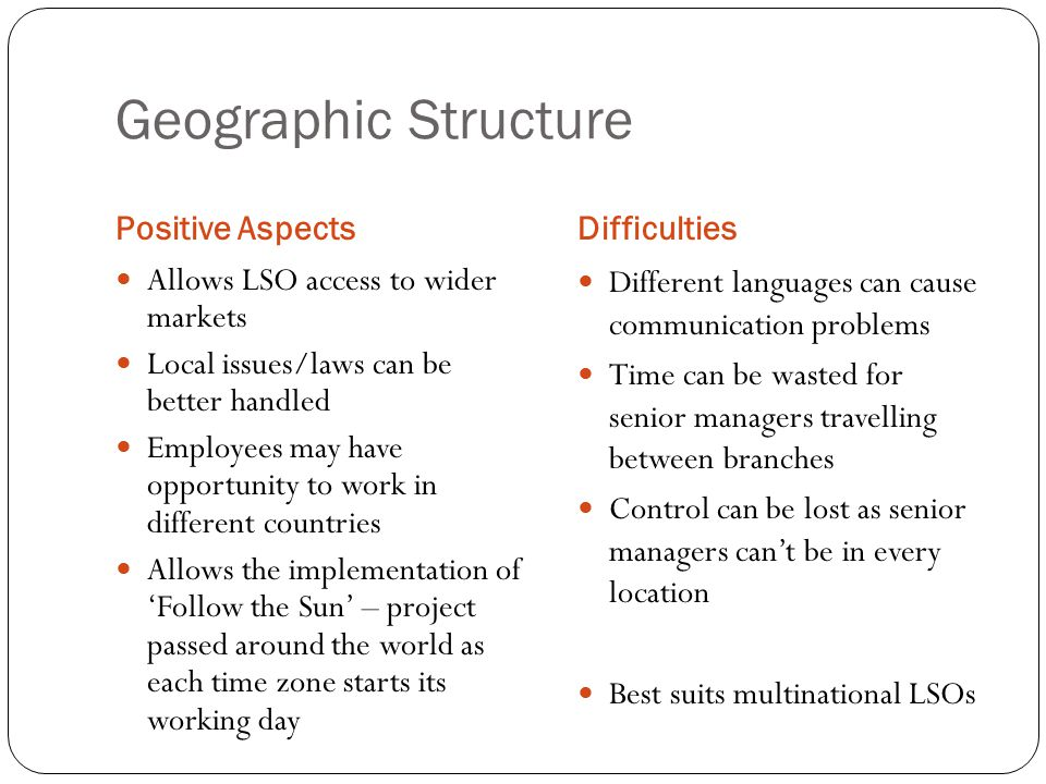 Geographic Structure Positive AspectsDifficulties Allows LSO access to wider markets Local issues/laws can be better handled Employees may have opportunity to work in different countries Allows the implementation of 'Follow the Sun' – project passed around the world as each time zone starts its working day Different languages can cause communication problems Time can be wasted for senior managers travelling between branches Control can be lost as senior managers can't be in every location Best suits multinational LSOs