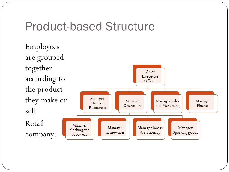 Product-based Structure Employees are grouped together according to the product they make or sell Retail company: Chief Executive Officer Manager Human Resources Manager Operations Manager clothing and footwear Manager homewares Manager books & stationary Manager Sporting goods Manager Sales and Marketing Manager Finance