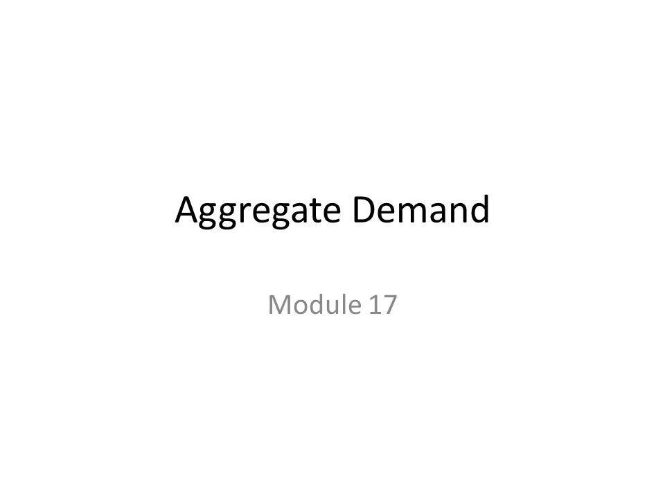 Aggregate Demand Module 17