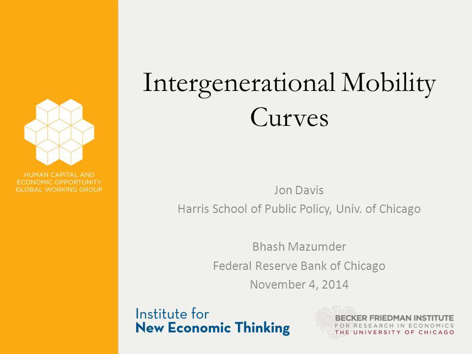 Intergenerational Mobility Curves Jon Davis Harris School of Public Policy, Univ.