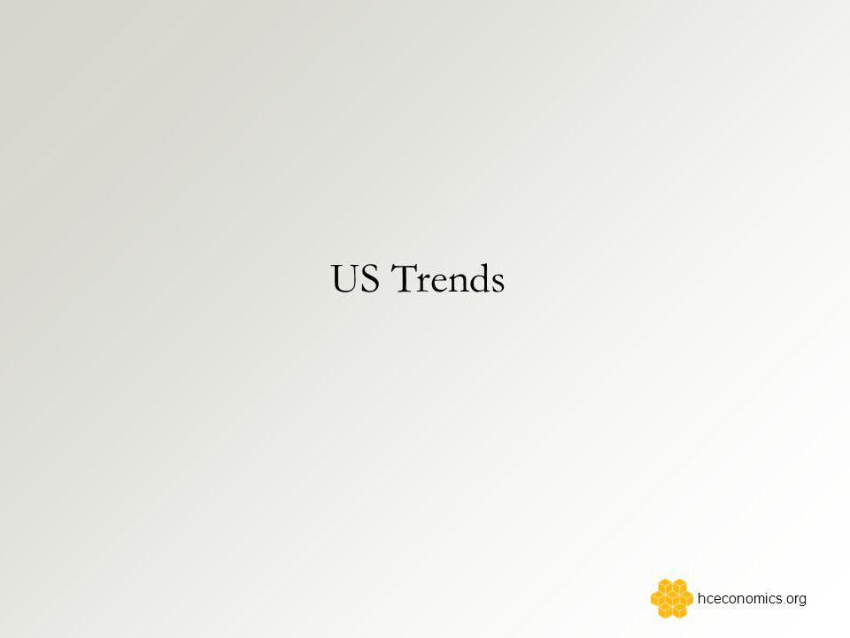US Trends hceconomics.org