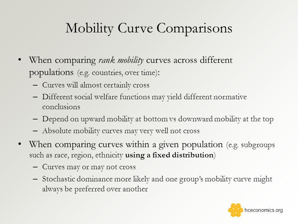 Mobility Curve Comparisons When comparing rank mobility curves across different populations (e.g.