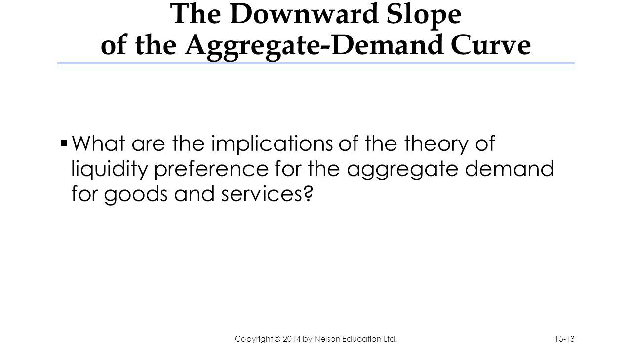 The Downward Slope of the Aggregate-Demand Curve  What are the implications of the theory of liquidity preference for the aggregate demand for goods