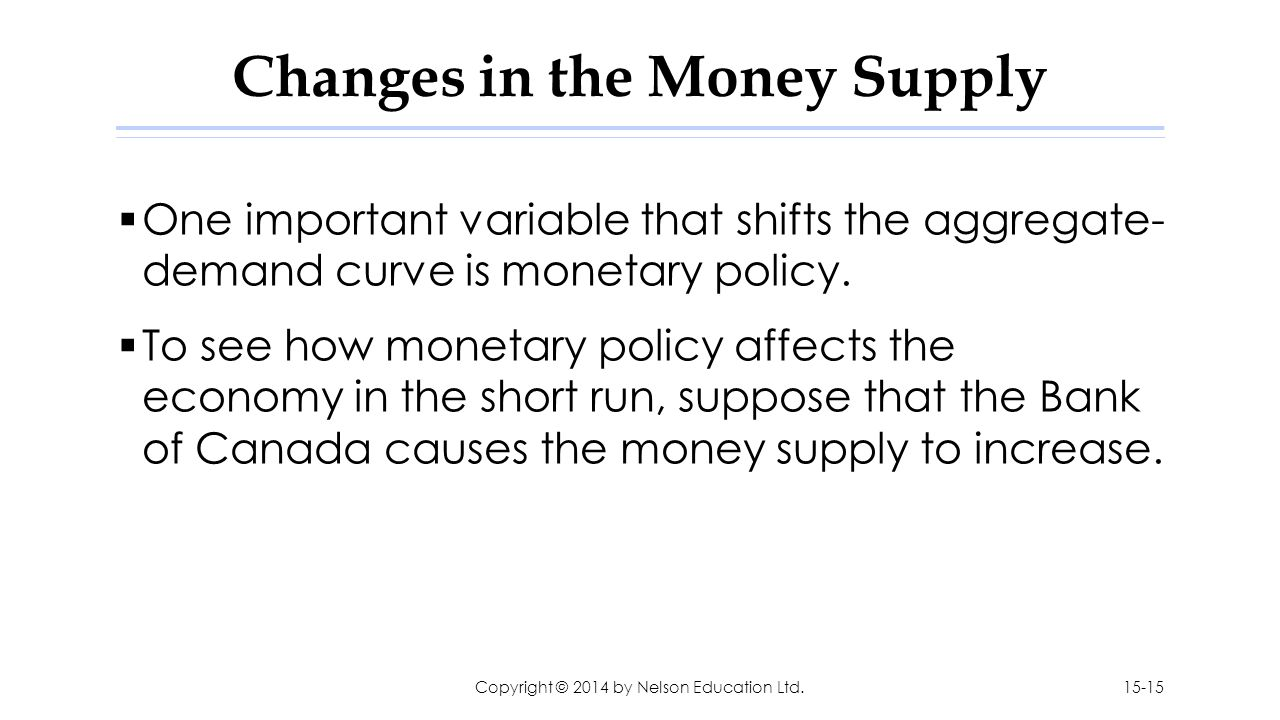 Changes in the Money Supply  One important variable that shifts the aggregate- demand curve is monetary policy.  To see how monetary policy affects