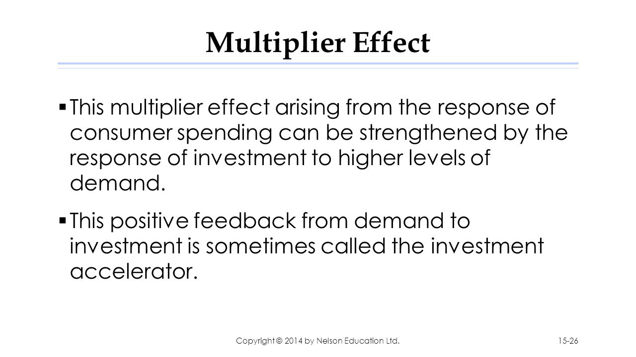 Multiplier Effect  This multiplier effect arising from the response of consumer spending can be strengthened by the response of investment to higher
