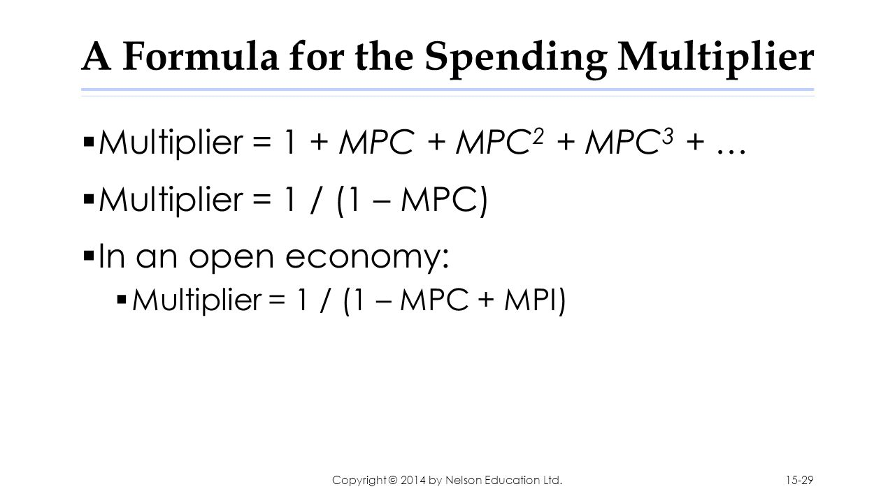  Multiplier = 1 + MPC + MPC 2 + MPC 3 + …  Multiplier = 1 / (1 – MPC)  In an open economy:  Multiplier = 1 / (1 – MPC + MPI) Copyright © 2014 by N