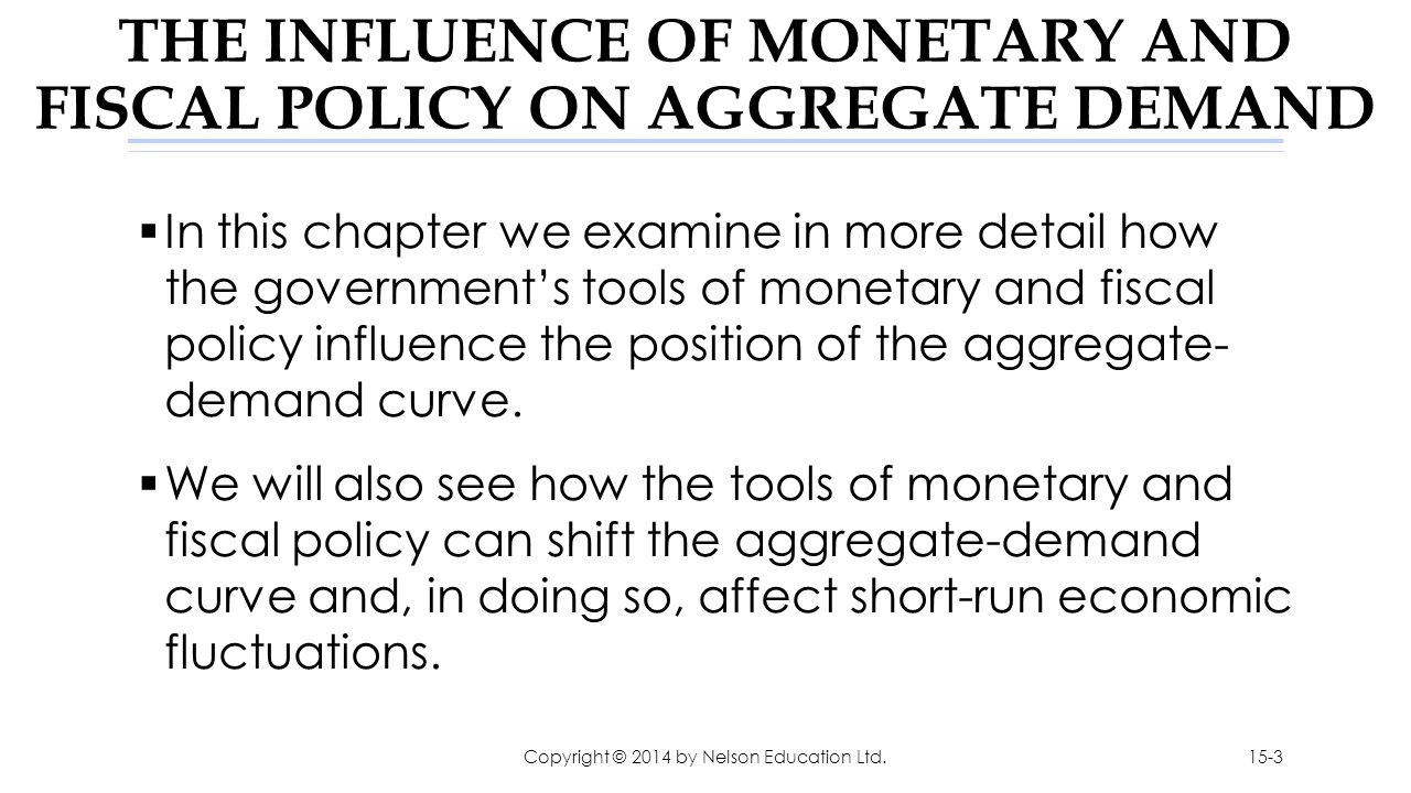THE INFLUENCE OF MONETARY AND FISCAL POLICY ON AGGREGATE DEMAND  In this chapter we examine in more detail how the government's tools of monetary and