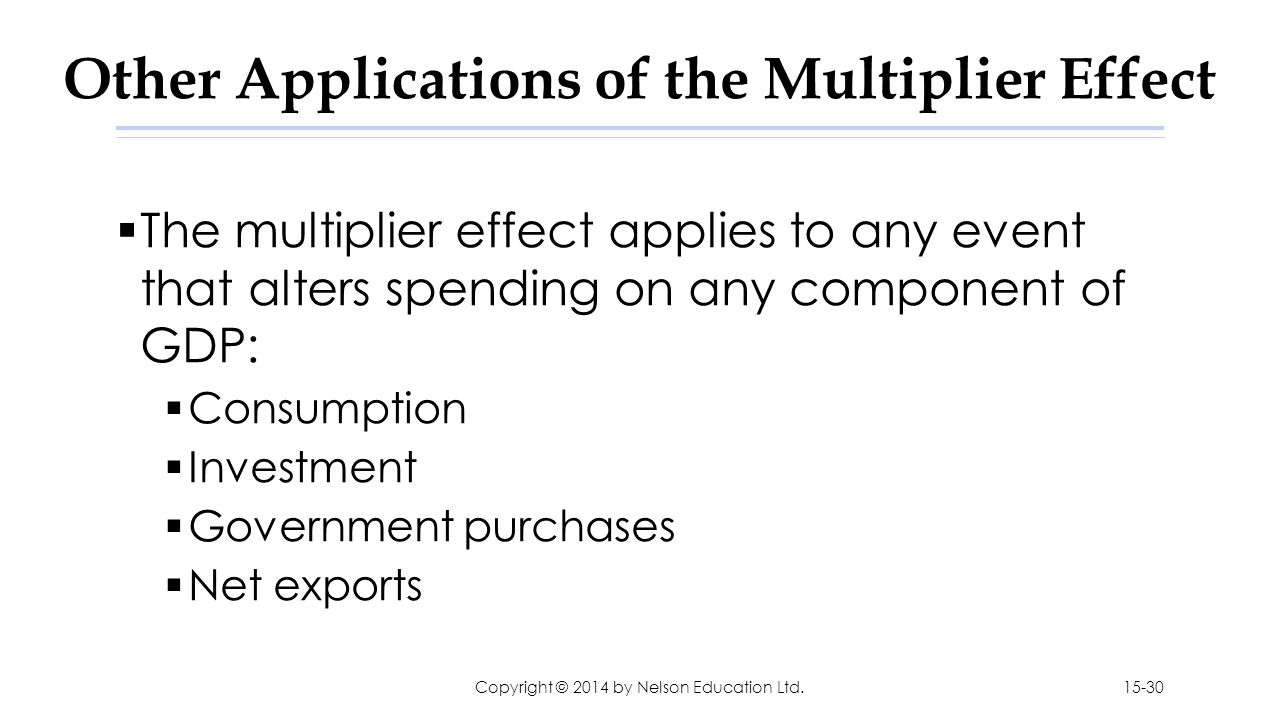 Other Applications of the Multiplier Effect  The multiplier effect applies to any event that alters spending on any component of GDP:  Consumption 