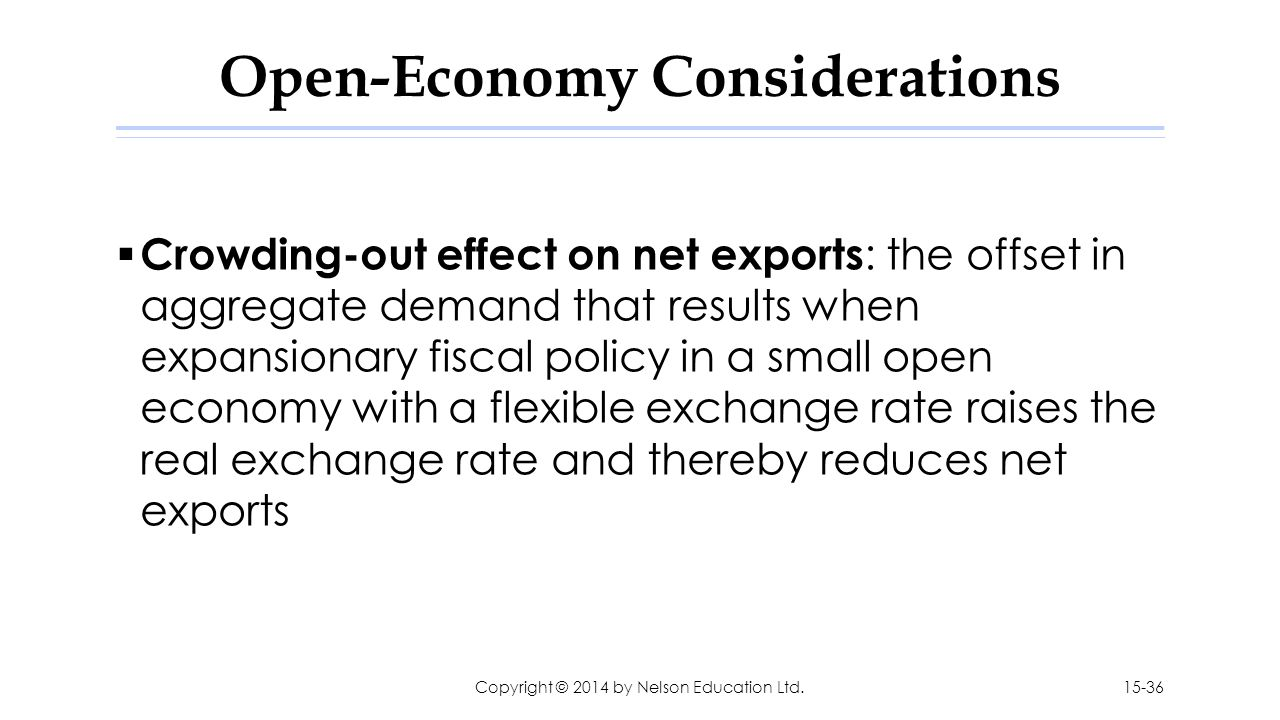 Open-Economy Considerations  Crowding-out effect on net exports : the offset in aggregate demand that results when expansionary fiscal policy in a sm