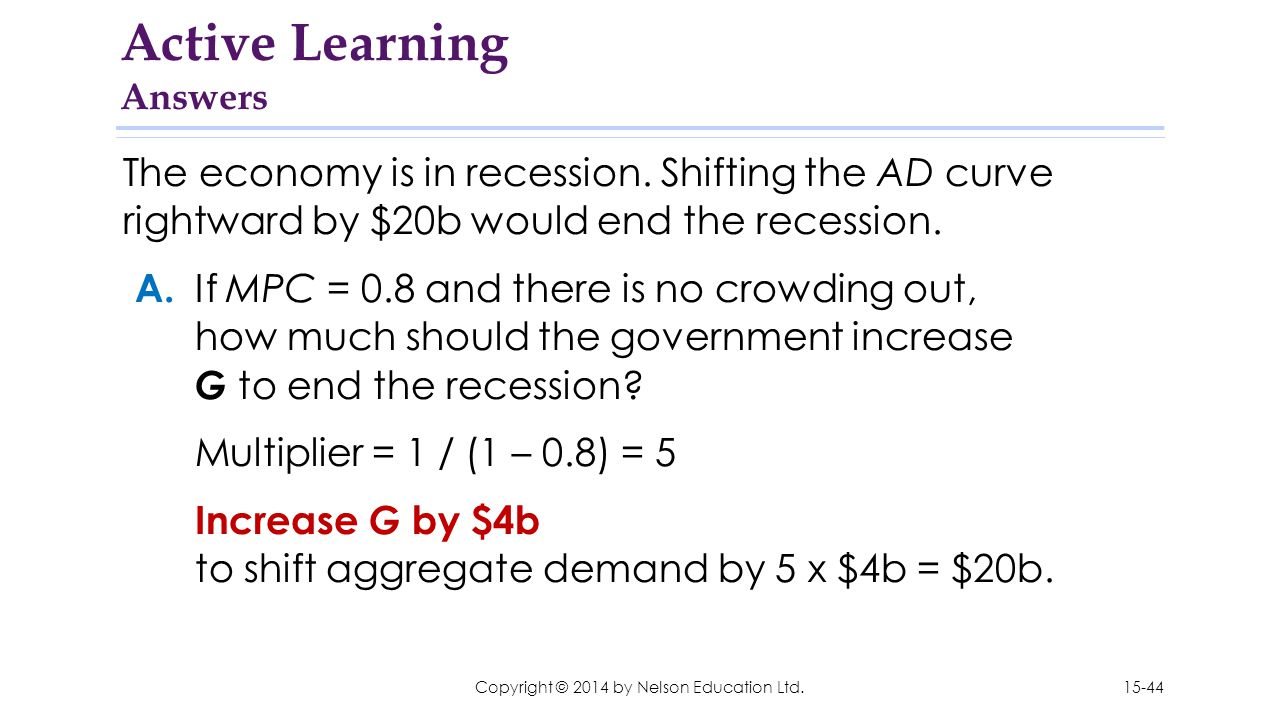 Copyright © 2014 by Nelson Education Ltd. The economy is in recession. Shifting the AD curve rightward by $20b would end the recession. A. If MPC = 0.