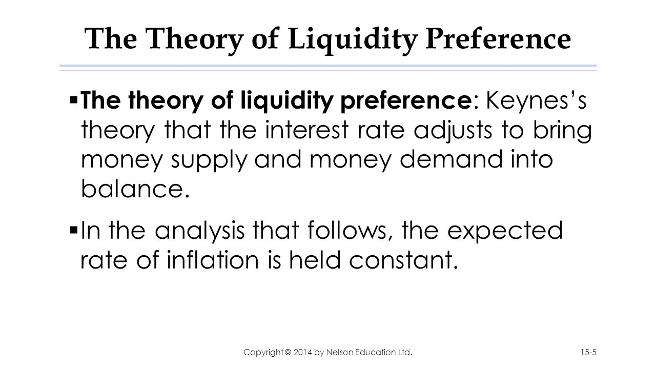The Theory of Liquidity Preference  The theory of liquidity preference : Keynes's theory that the interest rate adjusts to bring money supply and mon