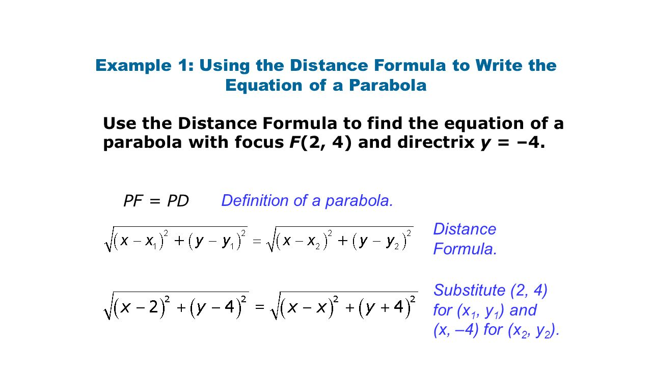 Use the Distance Formula to find the equation of a parabola with focus F(2, 4) and directrix y = –4.