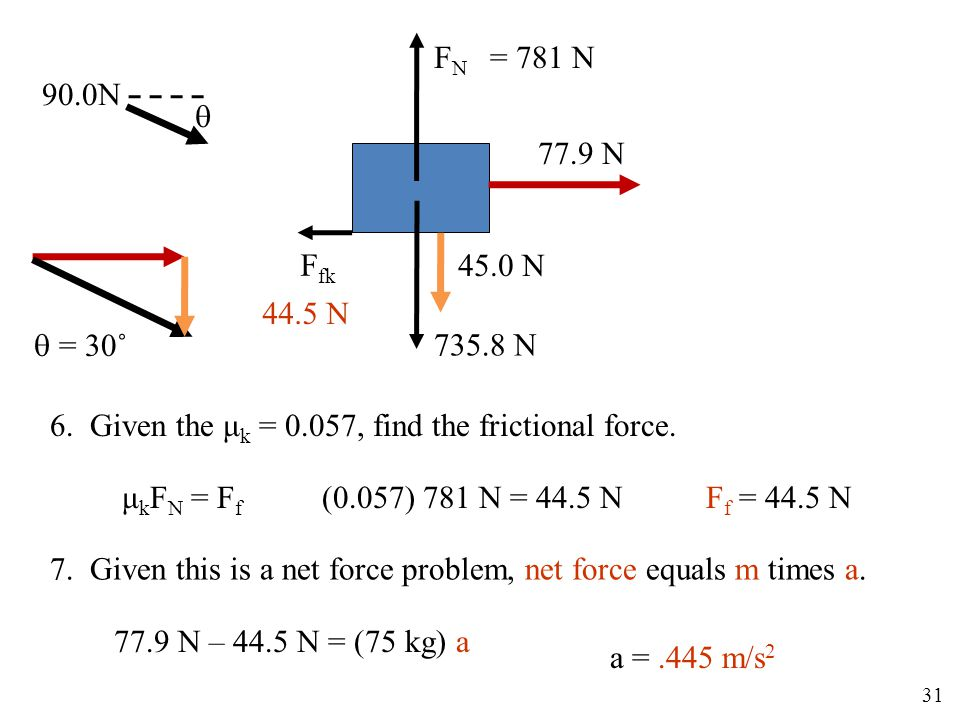 90.0N  FNFN 735.8 N F fk  = 30˚ 6. Given the μ k = 0.057, find the frictional force.