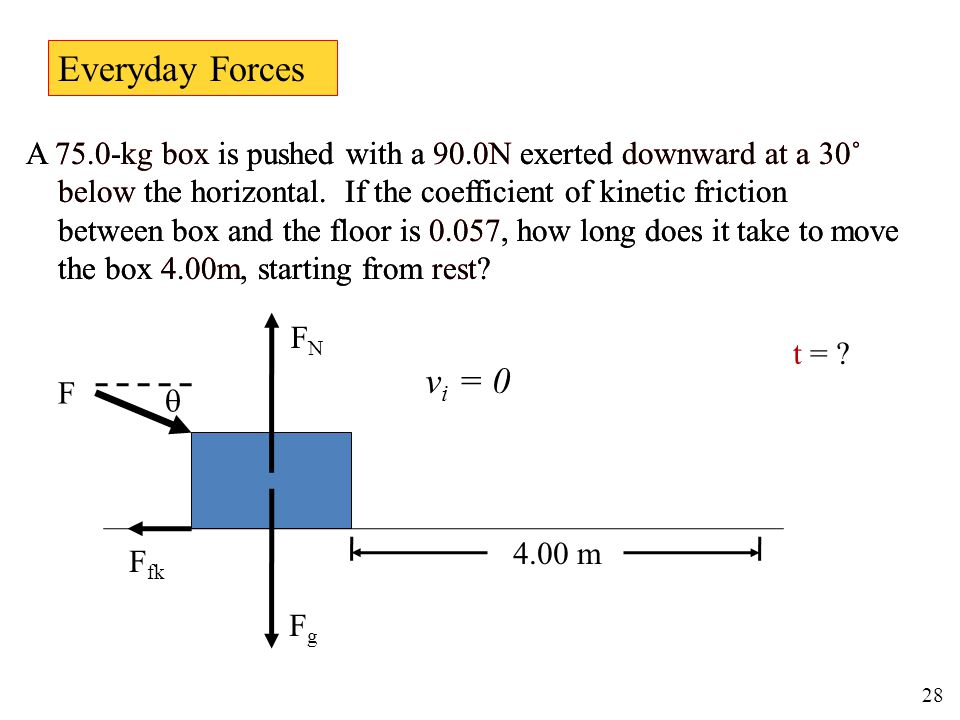 Everyday Forces A 75.0-kg box is pushed with a 90.0N exerted downward at a 30˚ below the horizontal.