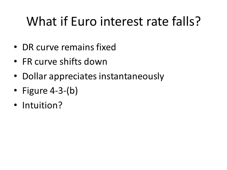 What if Euro interest rate falls? DR curve remains fixed FR curve shifts down Dollar appreciates instantaneously Figure 4-3-(b) Intuition?