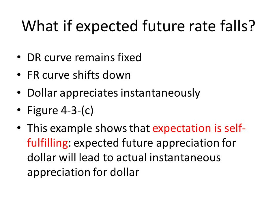 What if expected future rate falls? DR curve remains fixed FR curve shifts down Dollar appreciates instantaneously Figure 4-3-(c) This example shows t